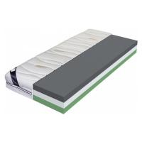 Air Comfort Plus 80/200cm, H2/ H3